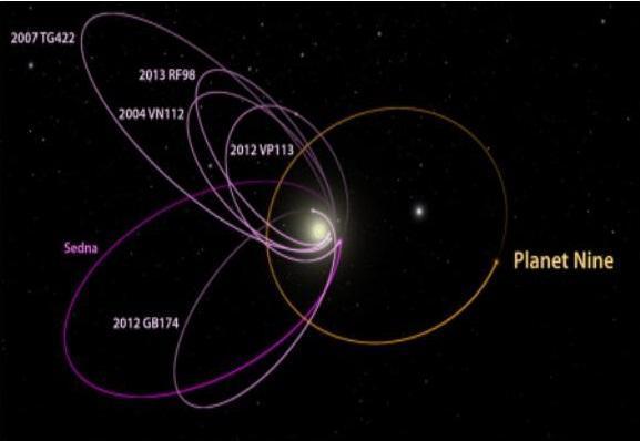 orbitplanetnine.jpg